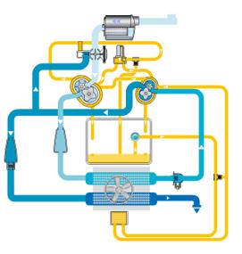 无油螺杆压缩机二级压缩流程图